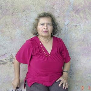 Sunita Dixit's Profile